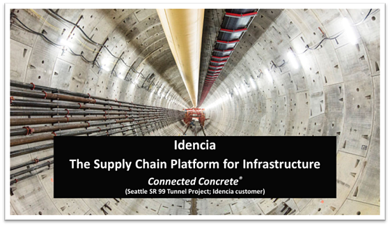 Idencia. Supply Chain Platform