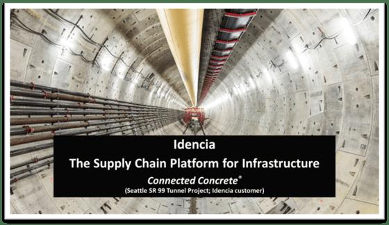 Idencia. Supply Chain Platform