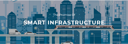 Promise of Smart Infrastructure Image