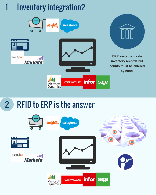 RFID-ERP (1)