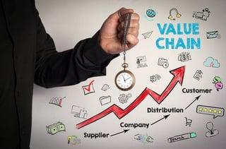 Value Chain.jpg