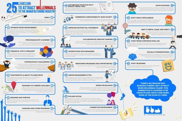 millenial infographic.jpg