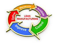 Lean_Manufacturing_Graphic